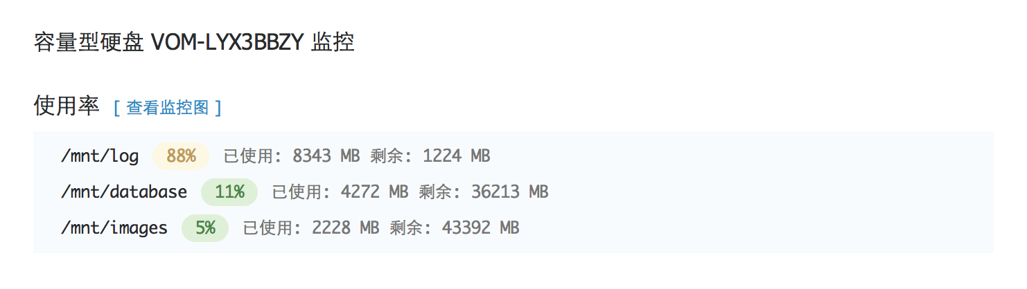 screenshot_volume_usage